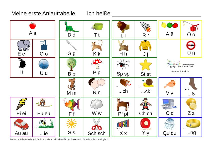 German adjective endings  Learn German Smarter