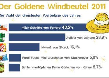 Goldener Windbeutel 2011